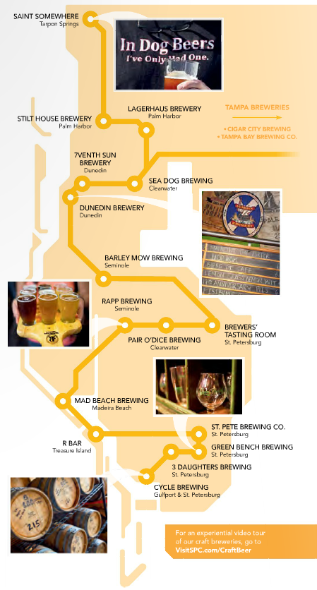 st-pete-craft-beer-trail